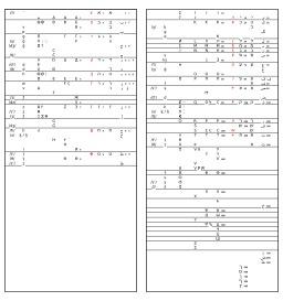 Correspondances entre alphabets. Source : http://data.abuledu.org/URI/52b56c91-correspondances-entre-alphabets