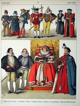 Costumes anglais de la fin du seizième siècle. Source : http://data.abuledu.org/URI/5308ebe3-costumes-anglais-de-la-fin-du-seizieme-siecle