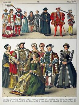 Costumes anglais du seizième siècle. Source : http://data.abuledu.org/URI/53088f26-costumes-anglais-du-seizieme-siecle