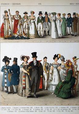 Costumes civils français et allemands du début du dix-neuvième siècle. Source : http://data.abuledu.org/URI/530afa01-costumes-civils-francais-et-allemands-du-debut-du-dix-neuvieme-siecle