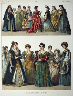 Costumes d'italiennes au seizième siècle. Source : http://data.abuledu.org/URI/5308cda0-costumes-d-italiennes-au-seizieme-siecle