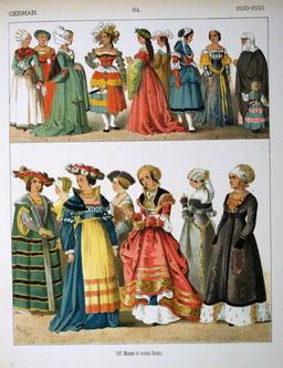 Costumes féminins allemands du début du seizième siècle. Source : http://data.abuledu.org/URI/5308a4ff-costumes-feminins-allemands-du-debut-du-seizieme-siecle