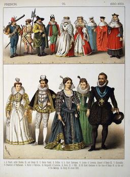 Costumes français de la fin du seizième siècle. Source : http://data.abuledu.org/URI/5308dfb9-costumes-francais-de-la-fin-du-seizieme-siecle