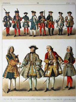 Costumes français du début du dix-huitième siècle. Source : http://data.abuledu.org/URI/530a591b-costumes-francais-du-debut-du-dix-huitieme-siecle