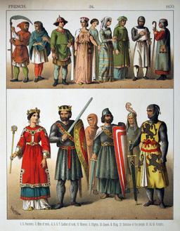 Costumes médiévaux. Source : http://data.abuledu.org/URI/53073269-costumes-medievaux