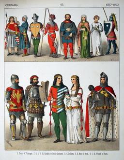 Costumes médiévaux allemands de la seconde moitié du XIVème siècle. Source : http://data.abuledu.org/URI/5307891c-costumes-medievaux-allemands-de-la-seconde-moitie-du-xiveme-siecle