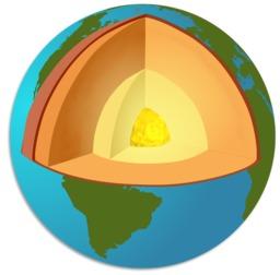 Coupe simplifiée de la Terre. Source : http://data.abuledu.org/URI/506c67d9-coupe-simplifiee-de-la-terre