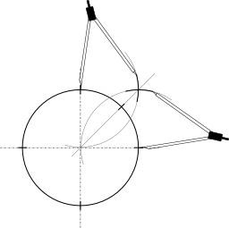 Couper un cercle en 8. Source : http://data.abuledu.org/URI/52ac7829-couper-un-cercle-en-8