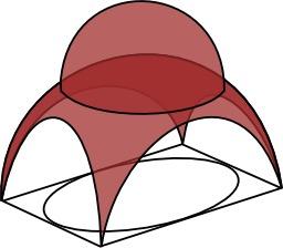 Coupole sur pendentifs. Source : http://data.abuledu.org/URI/54b597ff-coupole-sur-pendentifs