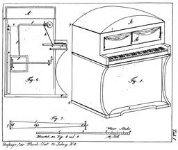 Croquis de panharmonicon. Source : http://data.abuledu.org/URI/52bd7d63-croquis-de-panharmonicon