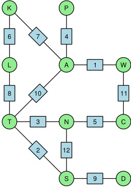 Cryptanalyse d'Enigma. Source : http://data.abuledu.org/URI/50eca539-cryptanalyse-d-enigma