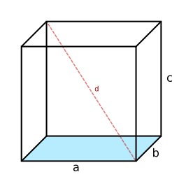 Cube svg. Source : http://data.abuledu.org/URI/50218603-cube-svg