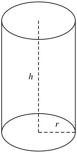 Cylindre. Source : http://data.abuledu.org/URI/51fc1f14-cylindre