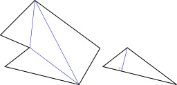 Découpage d'un polygone en triangles. Source : http://data.abuledu.org/URI/52ac8124-decoupage-d-un-polygone-en-triangles