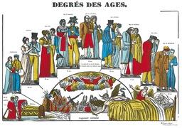 Degrés des âges. Source : http://data.abuledu.org/URI/5029766d-degres-des-ages