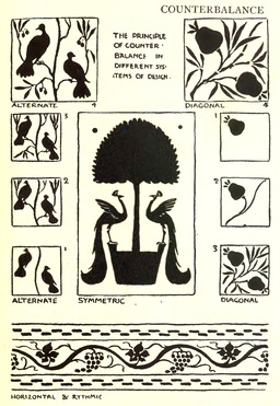 Dessin aux motifs équilibrés. Source : http://data.abuledu.org/URI/56540bb3-dessin-aux-motifs-equilibres