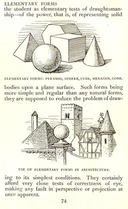 Dessin de volumes et perspective. Source : http://data.abuledu.org/URI/565412f7-dessin-de-volumes-et-perspective