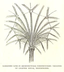 Dessin des nervures d'une voute. Source : http://data.abuledu.org/URI/56540c32-dessin-des-nervures-d-une-voute