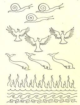 Dessin du mouvement. Source : http://data.abuledu.org/URI/56539363-dessin-du-mouvement