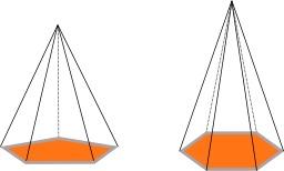 Deux formes de pyramides. Source : http://data.abuledu.org/URI/51fc223f-deux-formes-de-pyramides