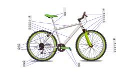 Diagramme d'un vélo. Source : http://data.abuledu.org/URI/501904f0-diagramme-d-un-velo