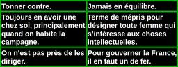 Dictionnaire des idées reçues, B. Source : http://data.abuledu.org/URI/5206a880-dictionnaire-des-idees-recues-b