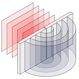 Diffraction par une fente. Source : http://data.abuledu.org/URI/52906f63-diffraction-par-une-fente
