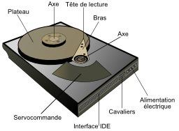 Disque dur. Source : http://data.abuledu.org/URI/52a7510c-disque-dur
