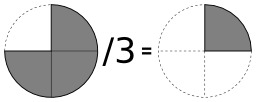 Division de fraction. Source : http://data.abuledu.org/URI/5705974e-division-de-fraction