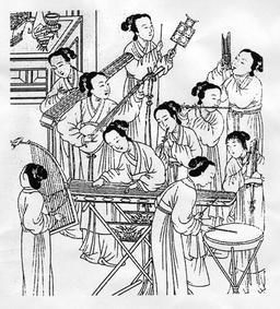 Dix instruments de musique chinois au 17ème siècle. Source : http://data.abuledu.org/URI/54bbe3a2-dix-instruments-de-musique-chinois-au-17eme-siecle