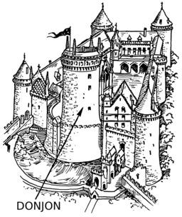 Donjon de château fort. Source : http://data.abuledu.org/URI/53e9bb27-donjon-de-chateau-fort