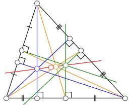 Droite d'Euler dans un triangle. Source : http://data.abuledu.org/URI/51843031-droite-d-euler-dans-un-triangle