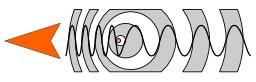 Effet Doppler-Fizeau. Source : http://data.abuledu.org/URI/50a76f10-effet-doppler-fizeau