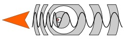 Effet Doppler-Fizeau. Source : http://data.abuledu.org/URI/5232fb97-effet-doppler-fizeau