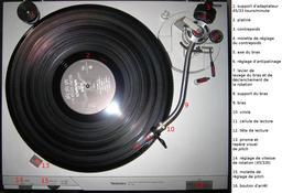 Electrophone. Source : http://data.abuledu.org/URI/52483b33-electrophone