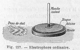 Électrophore de Volta. Source : http://data.abuledu.org/URI/50c27c61-electrophore-de-volta