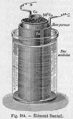 Élément Daniell. Source : http://data.abuledu.org/URI/50c27649-element-daniell