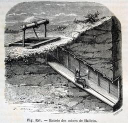 Entrée des mines de Hallein en Autriche en 1873. Source : http://data.abuledu.org/URI/56bb99a9-entree-des-mines-de-hallein-en-autriche-en-1873