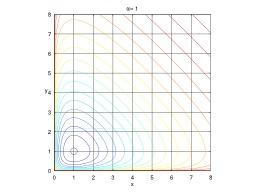 Équations proie-prédateur de Lotka-Volterra. Source : http://data.abuledu.org/URI/50bf7632-equations-proie-predateur-de-lotka-volterra