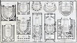 Essai sur l'architecture théâtrale 1782. Source : http://data.abuledu.org/URI/5547c51b-essai-sur-l-architecture-theatrale-1782