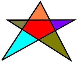 Étoile de reconnaissance. Source : http://data.abuledu.org/URI/517f89c1-etoile-de-reconnaissance