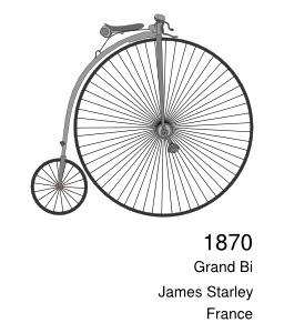 Évolution de la bicyclette, Grand-Bi. Source : http://data.abuledu.org/URI/50edb0c4-evolution-de-la-bicyclette-grand-bi