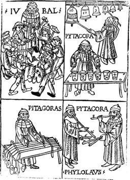 Expériences musicales de Pythagore. Source : http://data.abuledu.org/URI/47f3a5dd-exp-riences-musicales-de-pythagore