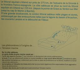 Exposition sur l'érosion côtière en Aquitaine. Source : http://data.abuledu.org/URI/55c135a5-exposition-sur-l-erosion-cotiere-en-aquitaine