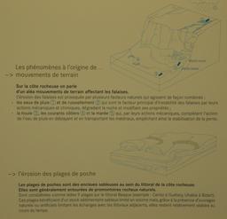 Exposition sur l'érosion côtière en Aquitaine. Source : http://data.abuledu.org/URI/55c13843-exposition-sur-l-erosion-cotiere-en-aquitaine