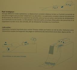 Exposition sur l'érosion côtière en Aquitaine. Source : http://data.abuledu.org/URI/55c13e63-exposition-sur-l-erosion-cotiere-en-aquitaine