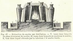 Extraction du soufre par distillation. Source : http://data.abuledu.org/URI/591ab133-extraction-du-soufre-par-distillation