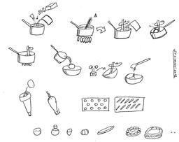 Fabrication de la pâte à choux. Source : http://data.abuledu.org/URI/51a5ab61-fabrication-de-la-pate-a-choux