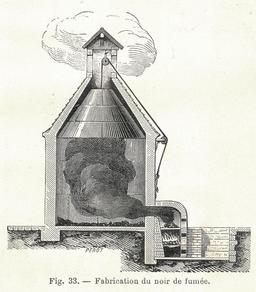 Fabrication de Noir de fumée. Source : http://data.abuledu.org/URI/513af8ac-fabrication-de-noir-de-fumee