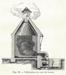 Fabrication du noir de fumée en 1906. Source : http://data.abuledu.org/URI/53caa5cb-fabrication-du-noir-de-fumee-en-1906